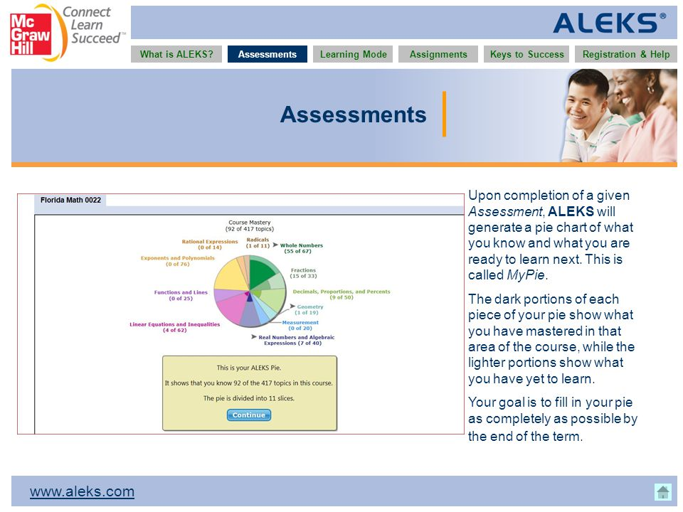 www.aleks.com What is ALEKS?AssessmentsAssignmentsLearning ModeRegistration & HelpKeys to Success Assessments Upon completion of a given Assessment, ALEKS will generate a pie chart of what you know and what you are ready to learn next.