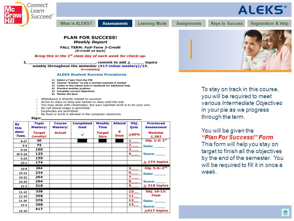 www.aleks.com What is ALEKS?AssessmentsAssignmentsLearning ModeRegistration & HelpKeys to Success To stay on track in this course, you will be require