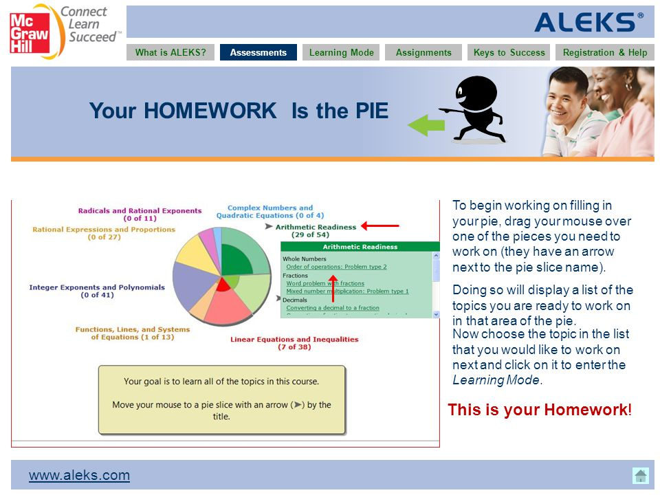 www.aleks.com What is ALEKS?AssessmentsAssignmentsLearning ModeRegistration & HelpKeys to Success Your HOMEWORK Is the PIE To begin working on filling in your pie, drag your mouse over one of the pieces you need to work on (they have an arrow next to the pie slice name).