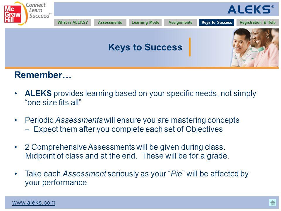 www.aleks.com What is ALEKS?AssessmentsAssignmentsLearning ModeRegistration & HelpKeys to Success Remember… ALEKS provides learning based on your spec