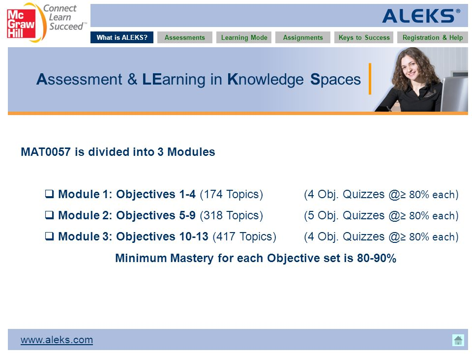 www.aleks.com What is ALEKS?AssessmentsAssignmentsLearning ModeRegistration & HelpKeys to Success Assessment & LEarning in Knowledge Spaces MAT0057 is