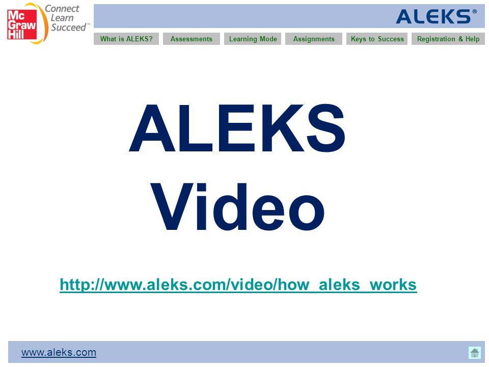www.aleks.com What is ALEKS?AssessmentsAssignmentsLearning ModeRegistration & HelpKeys to Success ALEKS Video http://www.aleks.com/video/how_aleks_wor
