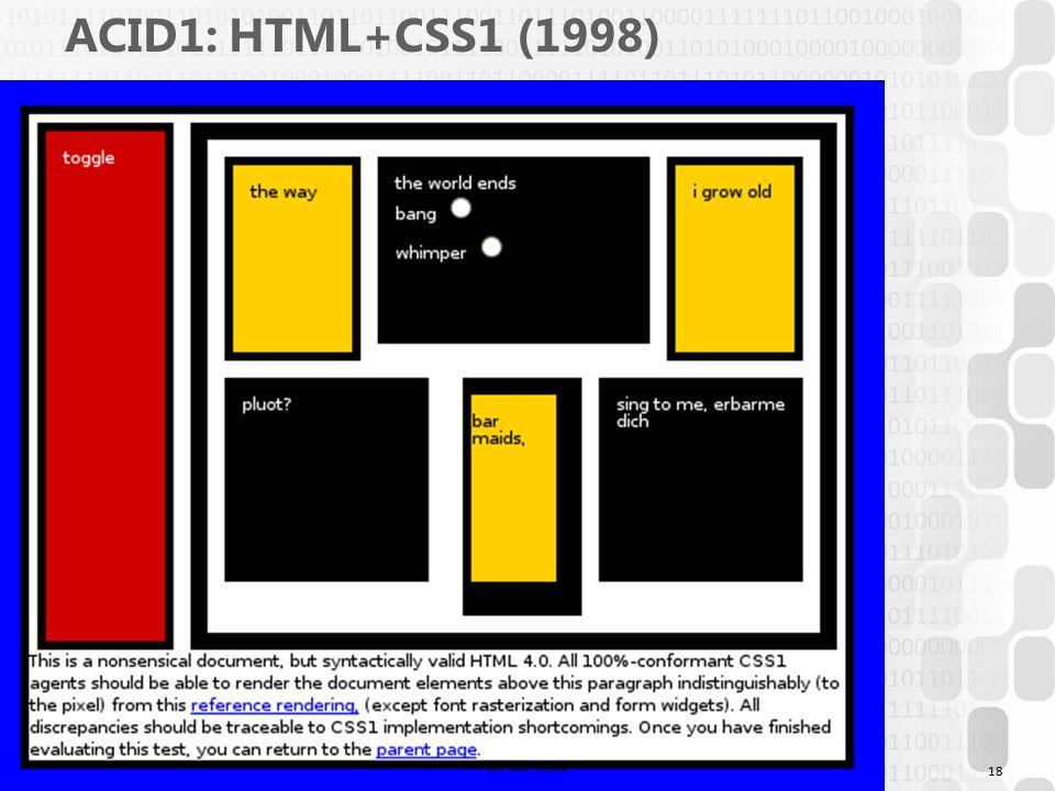 V 1.0 ACID1: HTML+CSS1 (1998) 18 OE NIK, 2014