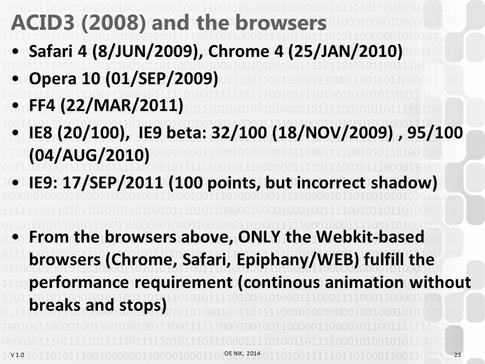 V 1.0 ACID3 (2008) and the browsers Safari 4 (8/JUN/2009), Chrome 4 (25/JAN/2010) Opera 10 (01/SEP/2009) FF4 (22/MAR/2011) IE8 (20/100), IE9 beta: 32/100 (18/NOV/2009), 95/100 (04/AUG/2010) IE9: 17/SEP/2011 (100 points, but incorrect shadow) From the browsers above, ONLY the Webkit-based browsers (Chrome, Safari, Epiphany/WEB) fulfill the performance requirement (continous animation without breaks and stops) 23 OE NIK, 2014