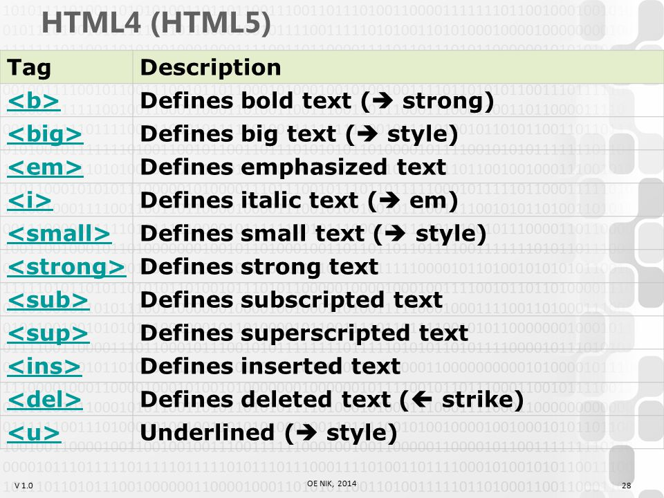 V 1.0 HTML4 (HTML5) TagDescription Defines bold text (  strong) Defines big text (  style) Defines emphasized text Defines italic text (  em) Defines small text (  style) Defines strong text Defines subscripted text Defines superscripted text Defines inserted text Defines deleted text (  strike) Underlined (  style) 28 OE NIK, 2014