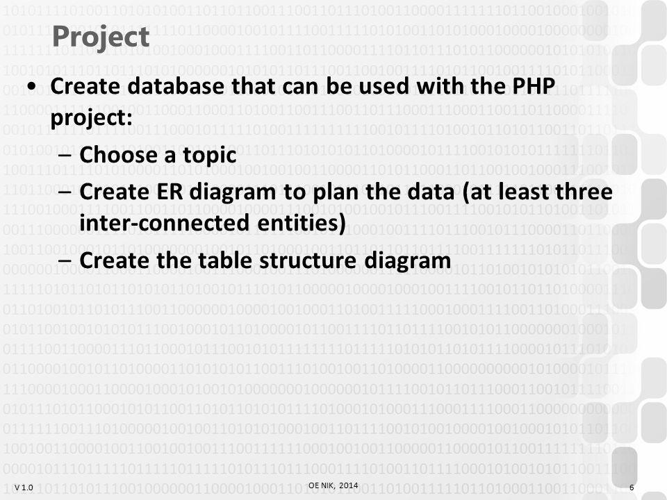 V 1.0 Project Documentation –Task description –Diagrams / Database description – Action plan –Description of noteworthy algorithms –Only in PDF.