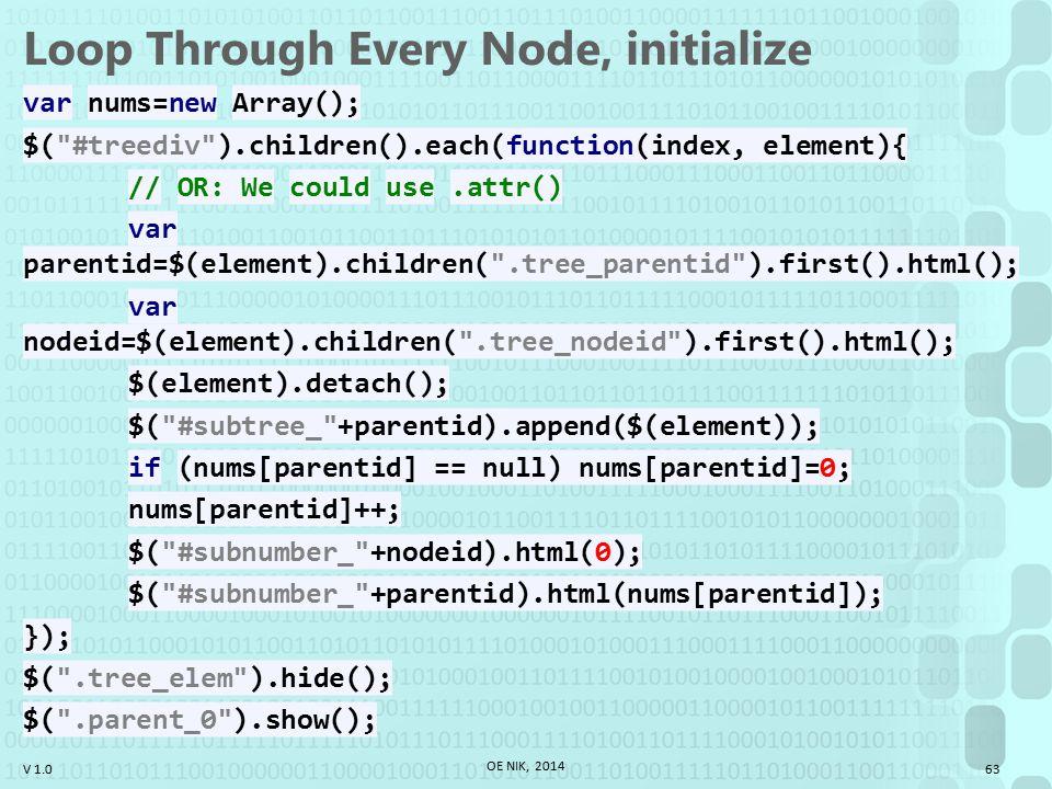 V 1.0 Loop Through Every Node, initialize var nums=new Array(); $( #treediv ).children().each(function(index, element){ // OR: We could use.attr() var parentid=$(element).children( .tree_parentid ).first().html(); var nodeid=$(element).children( .tree_nodeid ).first().html(); $(element).detach(); $( #subtree_ +parentid).append($(element)); if (nums[parentid] == null) nums[parentid]=0; nums[parentid]++; $( #subnumber_ +nodeid).html(0); $( #subnumber_ +parentid).html(nums[parentid]); }); $( .tree_elem ).hide(); $( .parent_0 ).show(); OE NIK, 2014 63