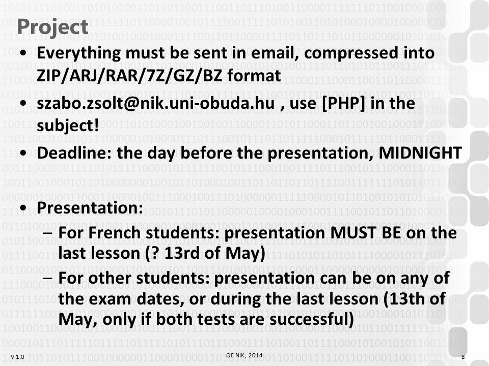 V 1.0 ACID2: HTML + CSS2.1 + PNG 19 OE NIK, 2014