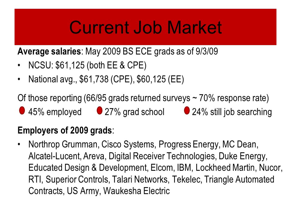 Current Job Market Average salaries : May 2009 BS ECE grads as of 9/3/09 NCSU: $61,125 (both EE & CPE) National avg., $61,738 (CPE), $60,125 (EE) Of t
