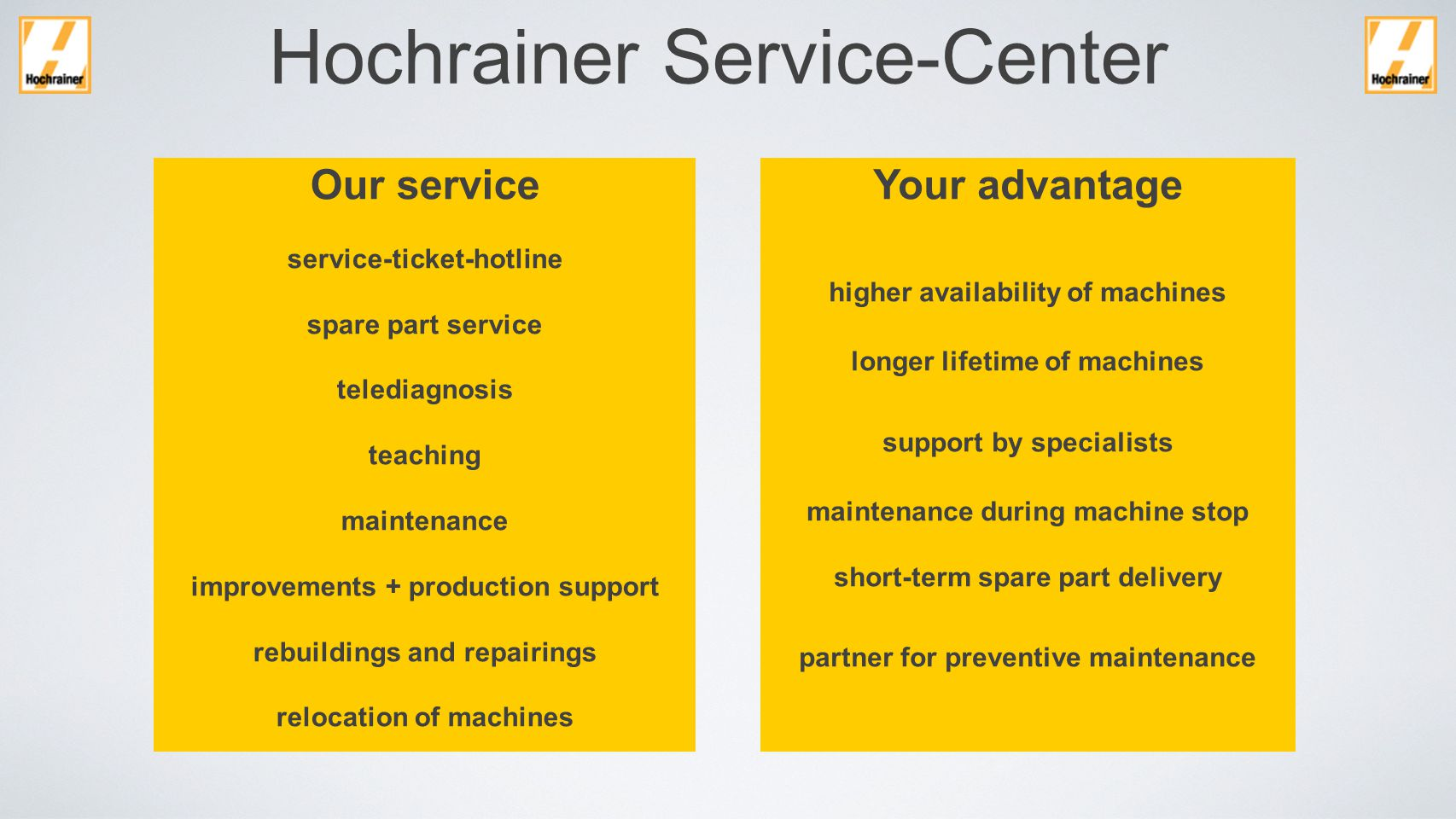 Hochrainer Service-Center Our service service-ticket-hotline spare part service telediagnosis teaching maintenance improvements + production support rebuildings and repairings relocation of machines Your advantage higher availability of machines longer lifetime of machines support by specialists maintenance during machine stop short-term spare part delivery partner for preventive maintenance