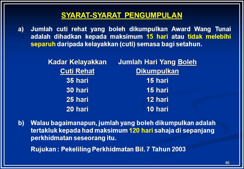 45 AWARD WANG TUNAI adalah gantian cuti rehat sebagai pemberian hadiah kepada kepada staf yang bersara dari perkhidmatan Universiti (wajib atau piliha