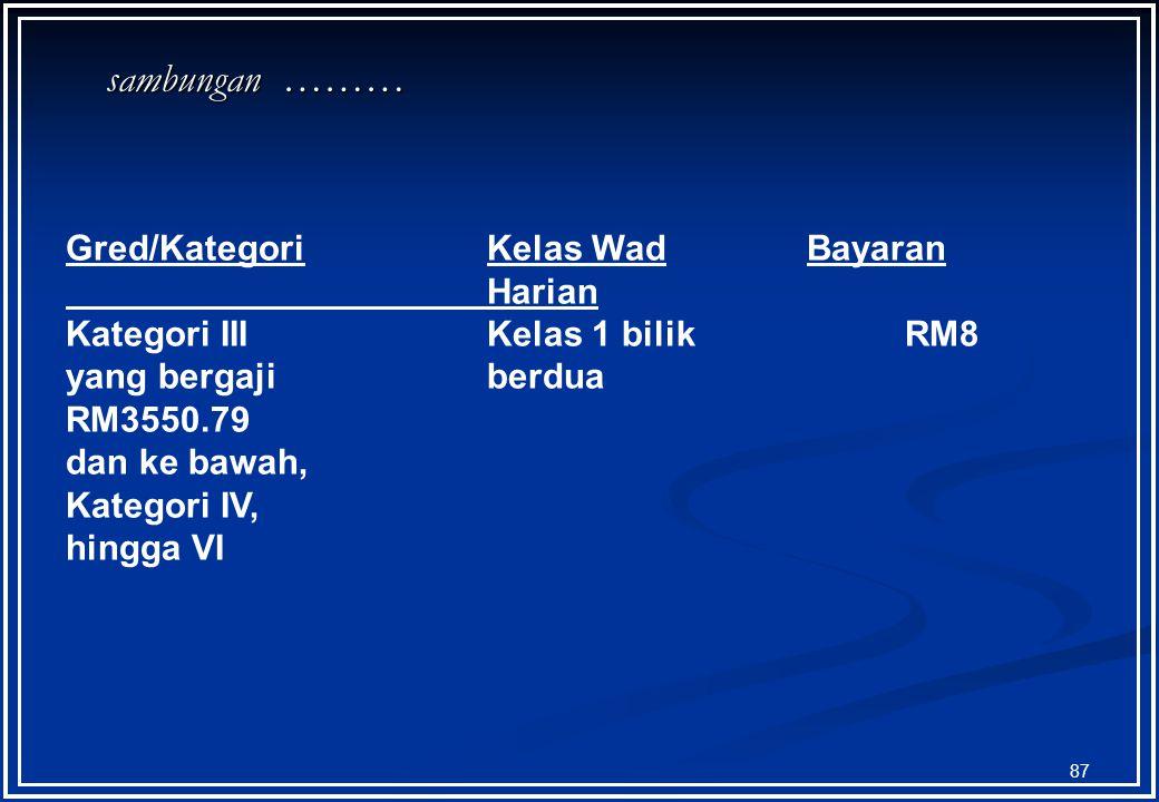 86 BAYARAN WAD Gred/KategoriKelas WadBayaran Harian Utama/Gred KhasKelas 1 bilik RM10 dan ke atas,seorang Kategori I dan II Kategori III yang bergaji