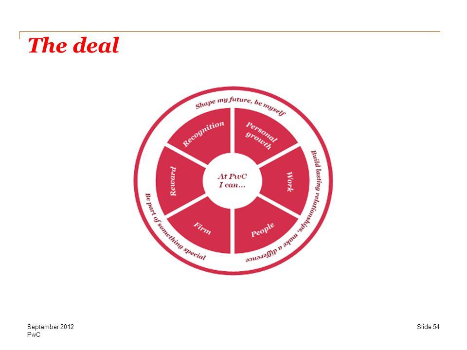 PwC The deal September 2012Slide 54