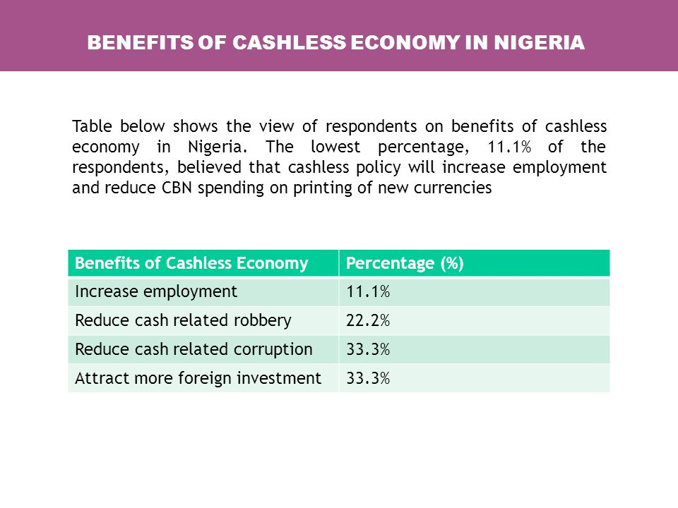 BENEFITS OF CASHLESS ECONOMY IN NIGERIA Benefits of Cashless EconomyPercentage (%) Increase employment11.1% Reduce cash related robbery22.2% Reduce cash related corruption33.3% Attract more foreign investment33.3% Table below shows the view of respondents on benefits of cashless economy in Nigeria.