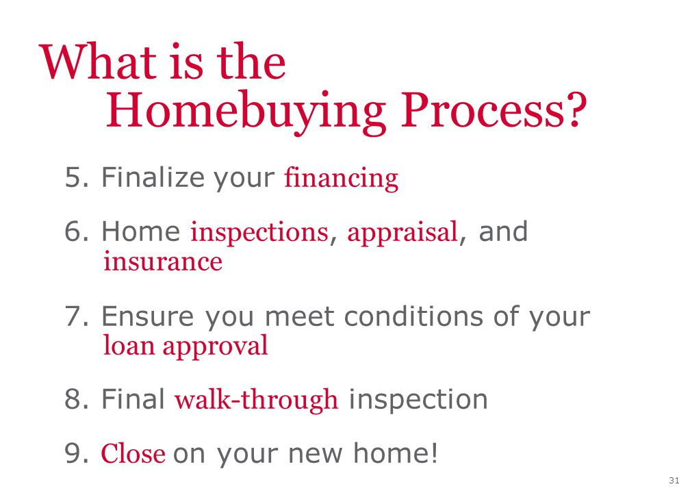 31 What is the Homebuying Process? 5. Finalize your financing 6. Home inspections, appraisal, and insurance 7. Ensure you meet conditions of your loan