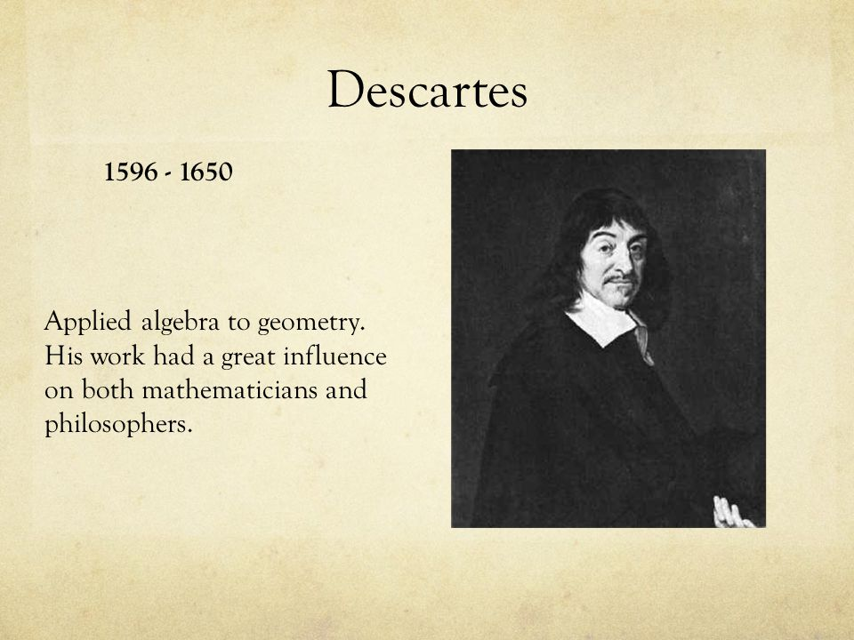 Descartes 1596 - 1650 Applied algebra to geometry.