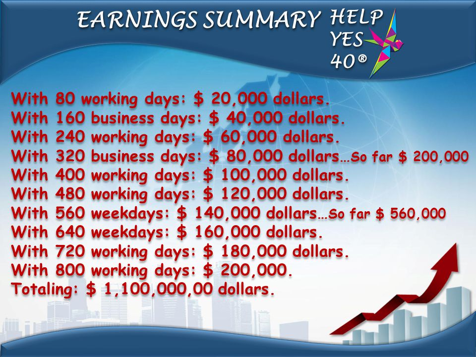 With 80 working days: $ 20,000 dollars. With 160 business days: $ 40,000 dollars. With 240 working days: $ 60,000 dollars. With 320 business days: $ 8