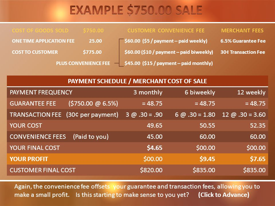 Add $350 example sale here PAYMENT SCHEDULE / MERCHANT COST OF SALE PAYMENT FREQUENCY3 monthly 6 biweekly 12 weekly GUARANTEE FEE ($750.00 @ 6.5%)= 48.75 TRANSACTION FEE (30¢ per payment)3 @.30 =.906 @.30 = 1.8012 @.30 = 3.60 YOUR COST49.6550.5552.35 CONVENIENCE FEES (Paid to you)45.0060.00 YOUR FINAL COST$4.65$00.00 YOUR PROFIT$00.00$9.45$7.65 CUSTOMER FINAL COST $820.00$835.00 COST OF GOODS SOLD$750.00 CUSTOMER CONVENIENCE FEE MERCHANT FEES ONE TIME APPLICATION FEE 25.00 $60.00 ($5 / payment – paid weekly) 6.5% Guarantee Fee COST TO CUSTOMER$775.00 $60.00 ($10 / payment – paid biweekly) 30¢ Transaction Fee PLUS CONVENIENCE FEE $45.00 ($15 / payment – paid monthly) Again, the convenience fee offsets your guarantee and transaction fees, allowing you to make a small profit.