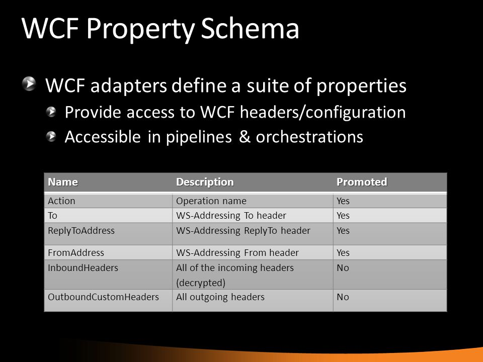 WCF Property Schema WCF adapters define a suite of properties Provide access to WCF headers/configuration Accessible in pipelines & orchestrations