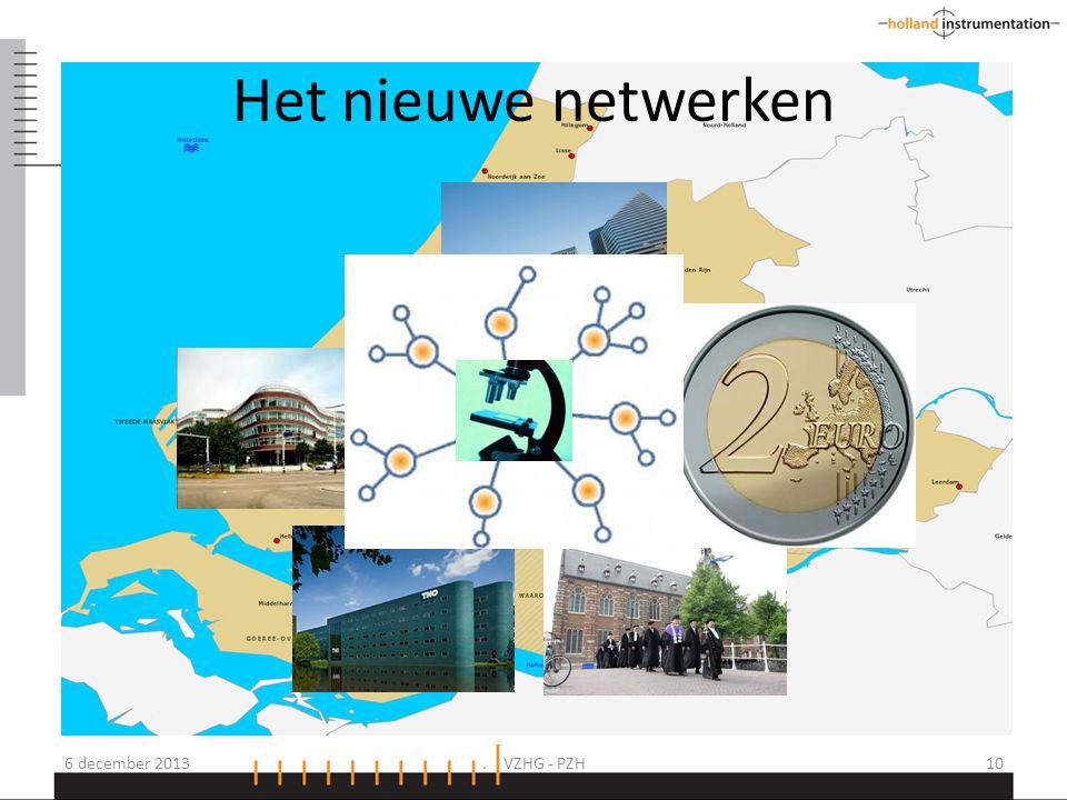 Het nieuwe netwerken 6 december 2013. VZHG - PZH10