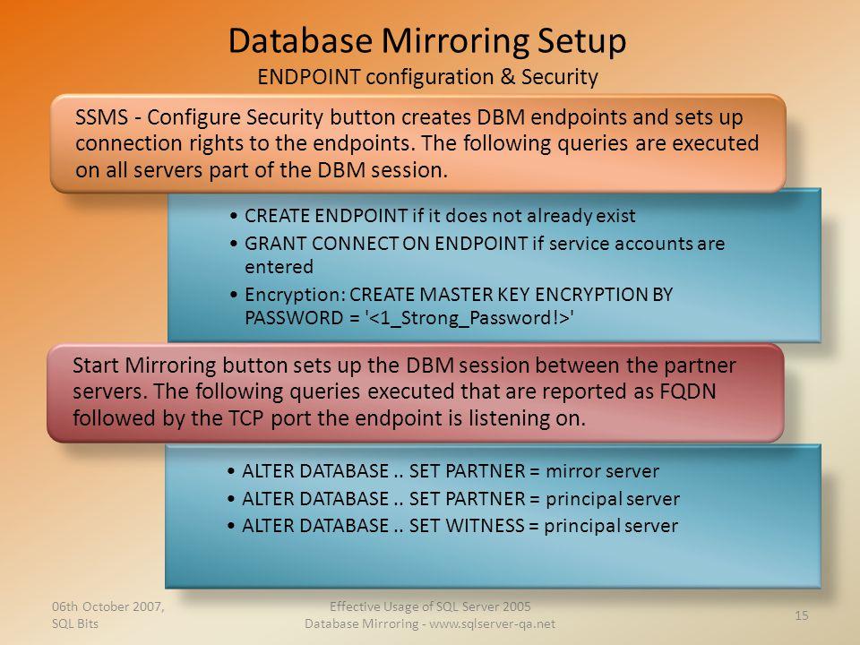 Database Mirroring Setup ENDPOINT configuration & Security 06th October 2007, SQL Bits Effective Usage of SQL Server 2005 Database Mirroring - www.sql