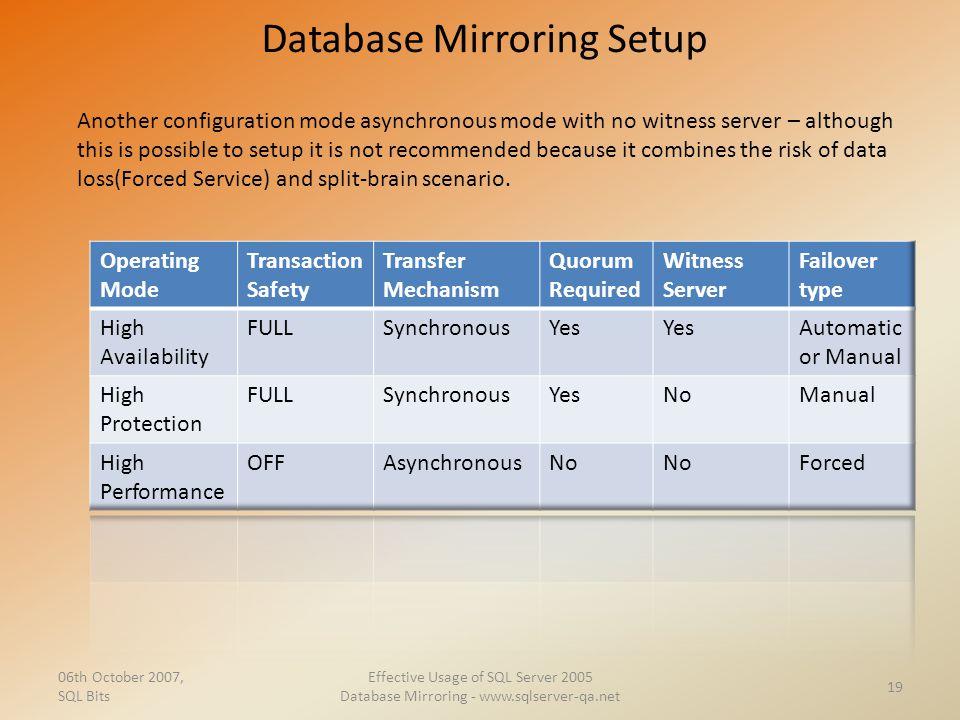 Database Mirroring Setup 06th October 2007, SQL Bits Effective Usage of SQL Server 2005 Database Mirroring - www.sqlserver-qa.net 19 Another configura