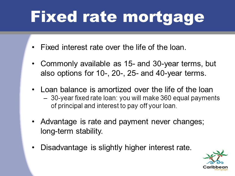 Fixed rate mortgage Fixed interest rate over the life of the loan.