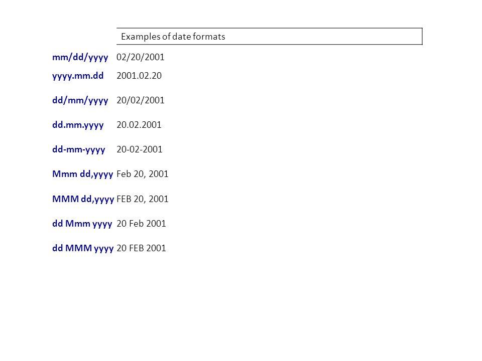 Examples of date formats mm/dd/yyyy02/20/2001 yyyy.mm.dd2001.02.20 dd/mm/yyyy20/02/2001 dd.mm.yyyy20.02.2001 dd-mm-yyyy20-02-2001 Mmm dd,yyyyFeb 20, 2001 MMM dd,yyyyFEB 20, 2001 dd Mmm yyyy20 Feb 2001 dd MMM yyyy20 FEB 2001