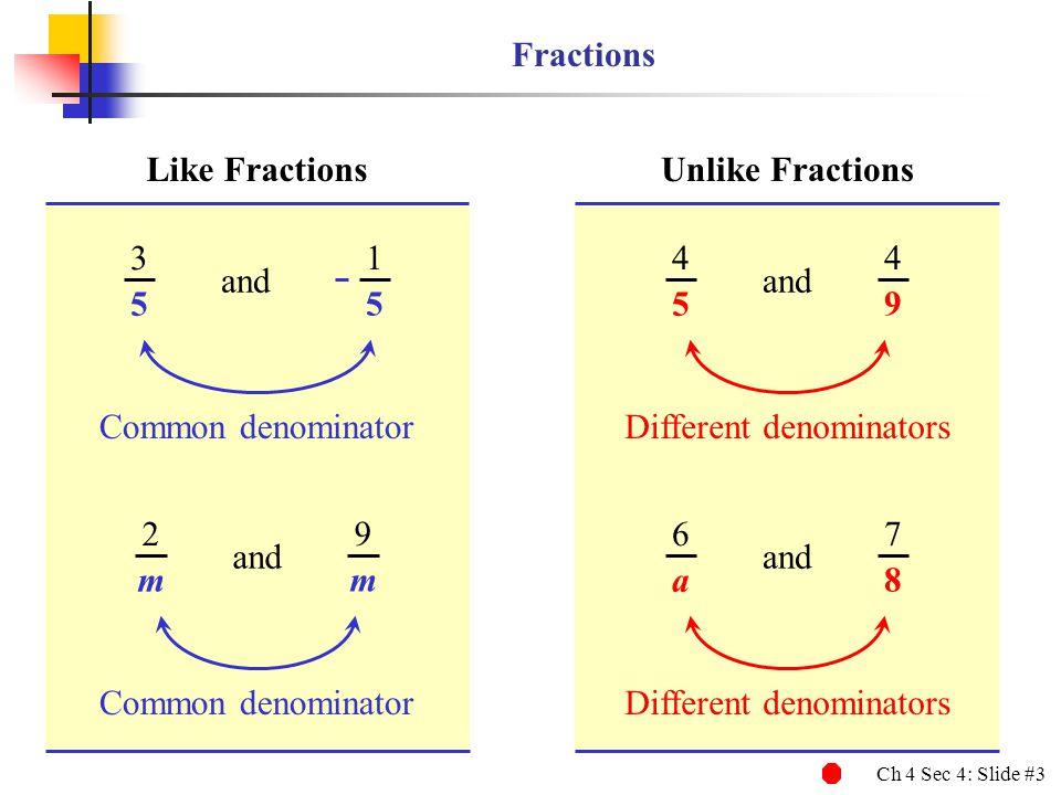 Ch 4 Sec 4: Slide #3 Fractions Like FractionsUnlike Fractions Common denominator 2 m 9 m and Different denominators 4 5 4 9 and Different denominators