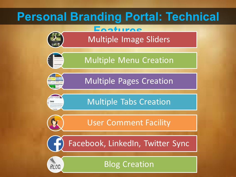 Personal Branding Portal At A Glance Portray your unique strengths, skills & attributes to potential employer Provide employers a way to contact you directly Change Static Resume To Dynamic Upload your academic credentials