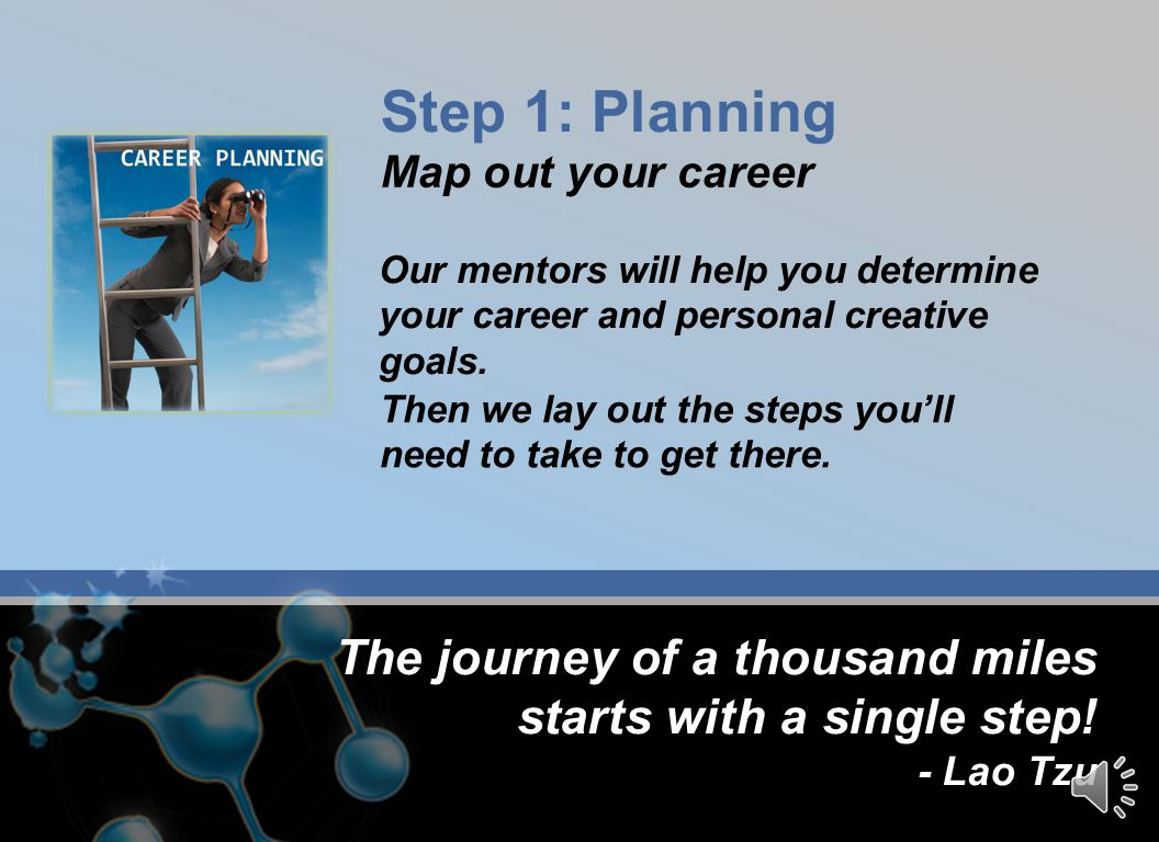 3 Step Career Mentoring Program Imagination Exchange 1.