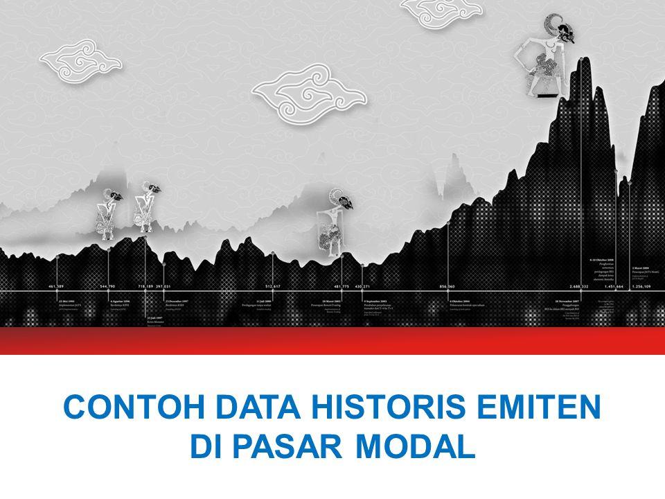 CONTOH DATA HISTORIS EMITEN DI PASAR MODAL