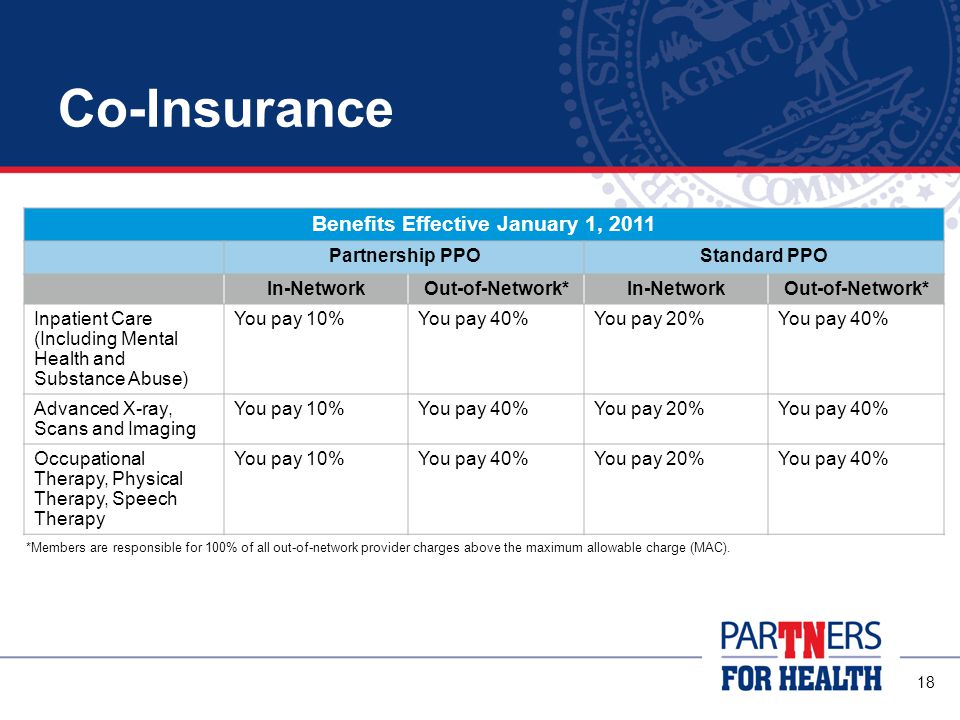 18 Co-Insurance Benefits Effective January 1, 2011 Partnership PPOStandard PPO In-NetworkOut-of-Network*In-NetworkOut-of-Network* Inpatient Care (Including Mental Health and Substance Abuse) You pay 10%You pay 40%You pay 20%You pay 40% Advanced X-ray, Scans and Imaging You pay 10%You pay 40%You pay 20%You pay 40% Occupational Therapy, Physical Therapy, Speech Therapy You pay 10%You pay 40%You pay 20%You pay 40% *Members are responsible for 100% of all out-of-network provider charges above the maximum allowable charge (MAC).