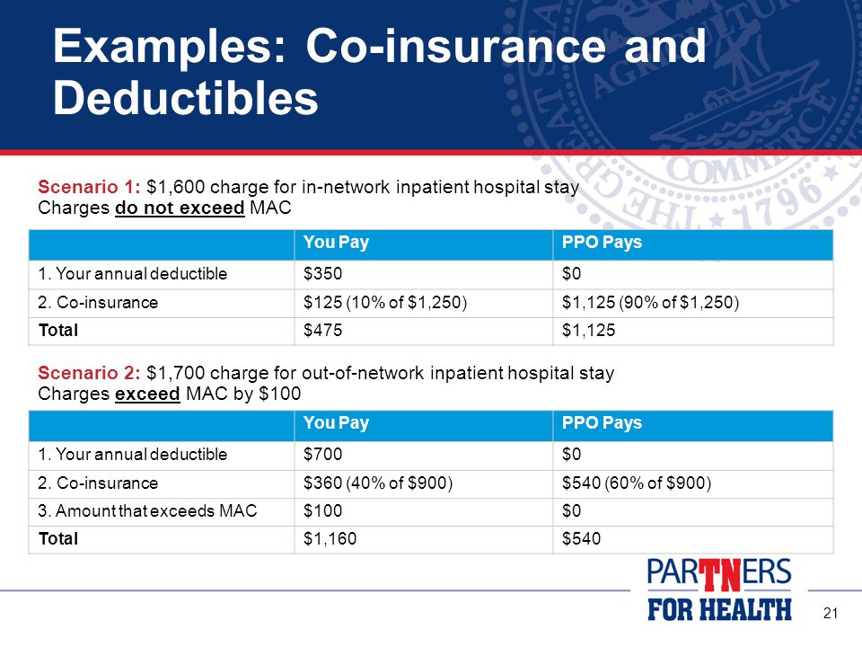 21 Examples: Co-insurance and Deductibles You PayPPO Pays 1.
