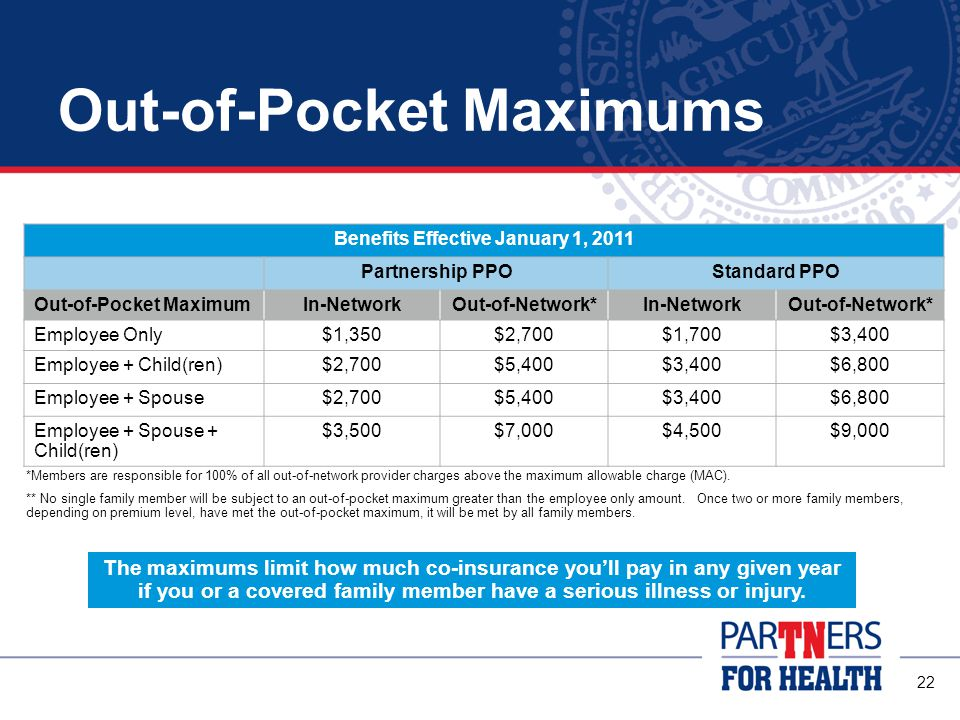 22 Out-of-Pocket Maximums The maximums limit how much co-insurance you'll pay in any given year if you or a covered family member have a serious illness or injury.