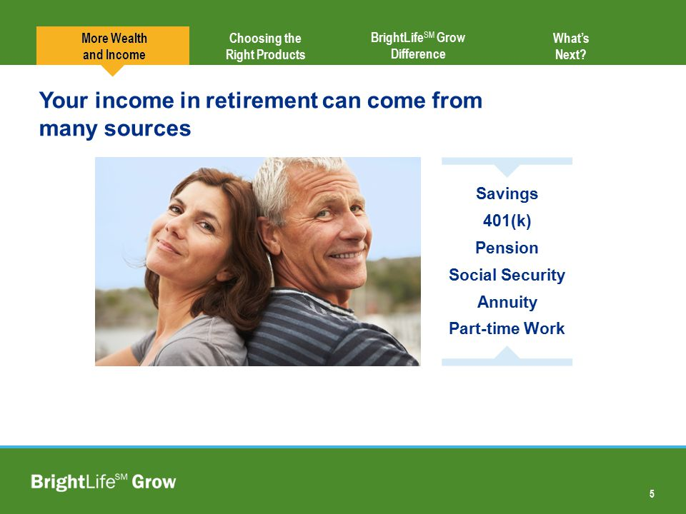 26 AXA Equitable Life Insurance Company and MONY Life Insurance Company of America also offer a universal life insurance policy with an index-linked interest option called BrightLife Protect.
