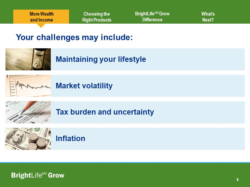 19 Choosing the Right Products BrightLife SM Grow Difference Taxable AccountTax-Deferred Account $13,279 $27,100 20 years of asset accumulation Providing more annual income in retirement More Wealth and Income What's Next.
