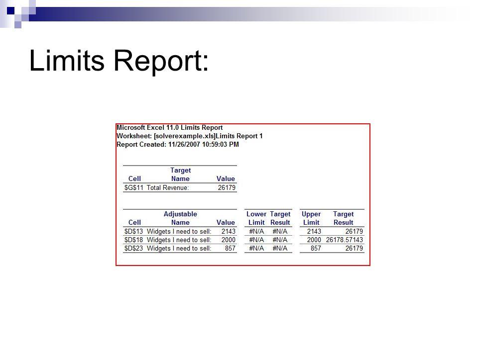 Limits Report: