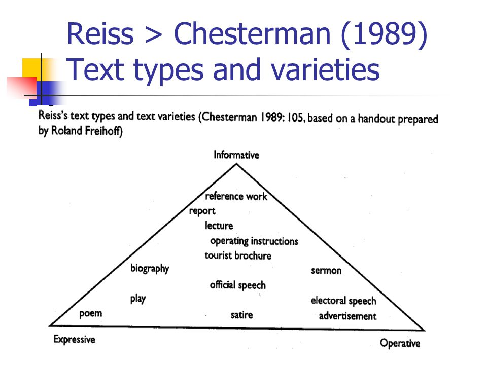 Reiss > Chesterman (1989) Text types and varieties