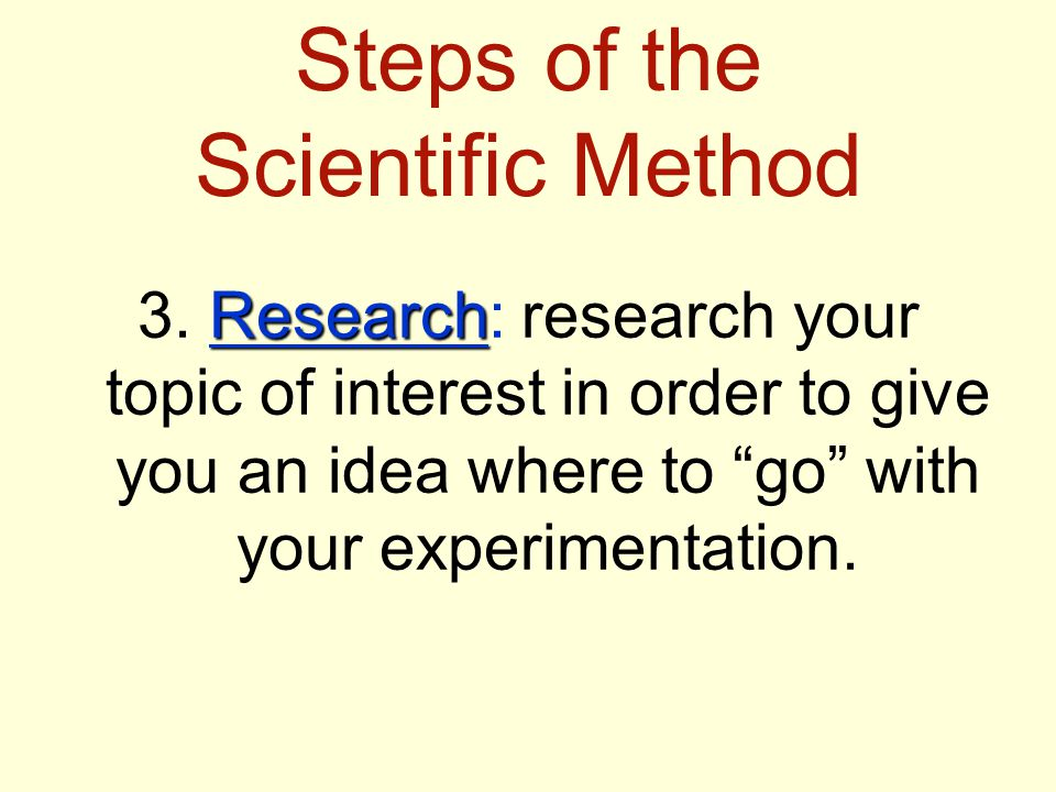 Steps of the Scientific Method Research 3.