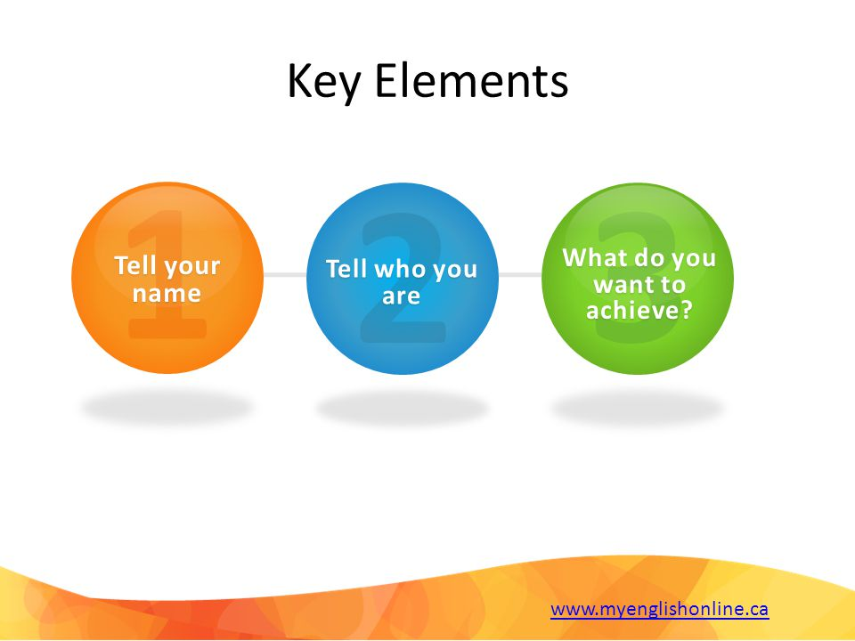 1 Tell your name Your Name in 10 sec www.myenglishonline.ca