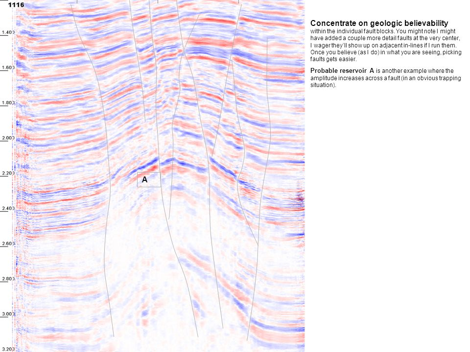 A Concentrate on geologic believability within the individual fault blocks.