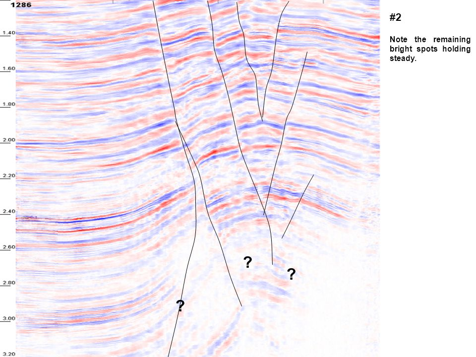 #3 Deep plate movement – While we are here, some talk on the difficulty presented by lateral faults is in order.