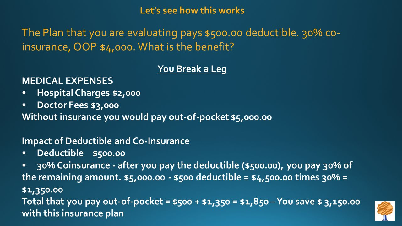 Let's see how this works The Plan that you are evaluating pays $500.00 deductible.