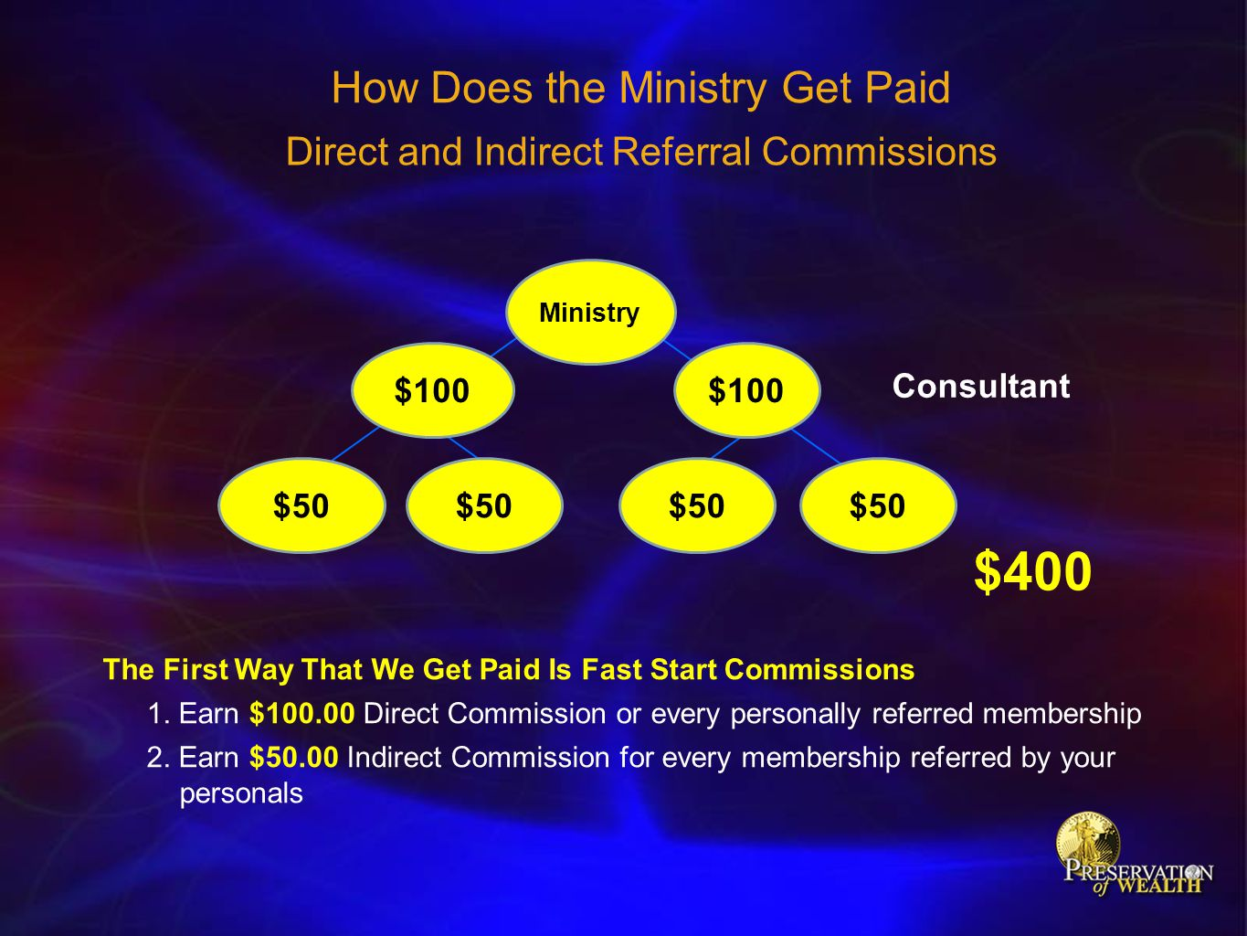 How Does the Ministry Get Paid The First Way That We Get Paid Is Fast Start Commissions 1. Earn $100.00 Direct Commission or every personally referred