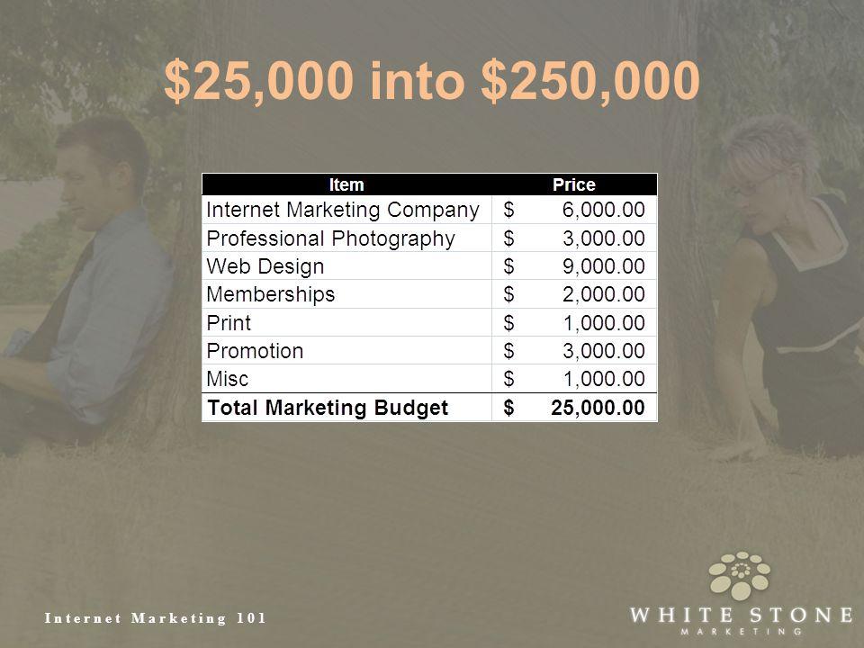 Internet Marketing 101 $25,000 into $250,000