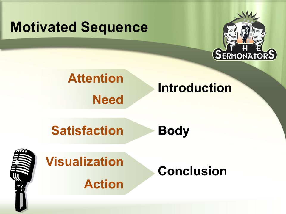 Motivated Sequence Attention Need Satisfaction Visualization Action Introduction Body Conclusion