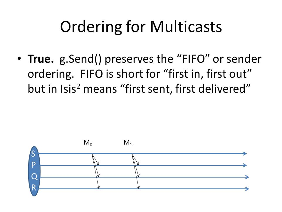 Ordering for Multicasts True.g.Send() preserves the FIFO or sender ordering.