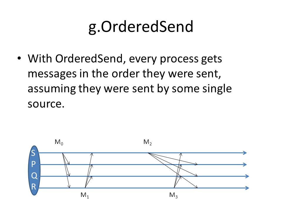 g.OrderedSend With OrderedSend, every process gets messages in the order they were sent, assuming they were sent by some single source.
