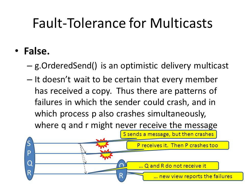 Fault-Tolerance for Multicasts False.